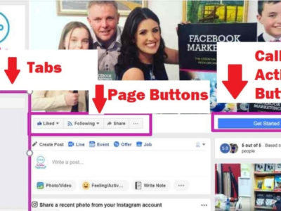 A guilde to Facebook Page Templates