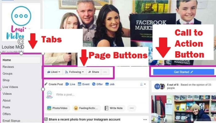 Everything you Need to Know about Facebook Business Page Templates